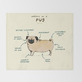 Anatomy of a Pug Throw Blanket