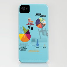 Star Wars vs Star Trek at the box office Slim Case iPhone (4, 4s)