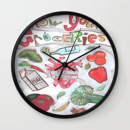 Know Your Groceries Wall Clock