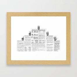 stress (n) Framed Art Print