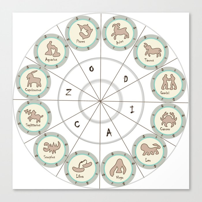 Zodiac map cosmos universe moon-vibes galaxy space pattern green decor on story map, skagen map, cat map, moon map, earth map, everest map, scorpius map, complete astrology map, astrology chart map, ancient greek astronomy map, zombie map, fire map, monkey map, titanic map, capitals of the world map, astrological sign map, constellation map, world war z map, azimuth map, flags of the world map,