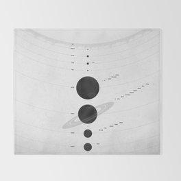 The Worlds (White) Throw Blanket
