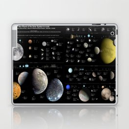 Small Bodies of the Solar System Laptop & iPad Skin