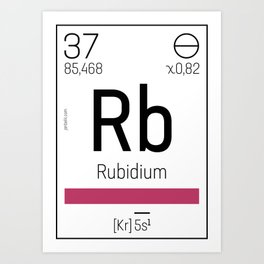 Rubidium - chemical element Art Print
