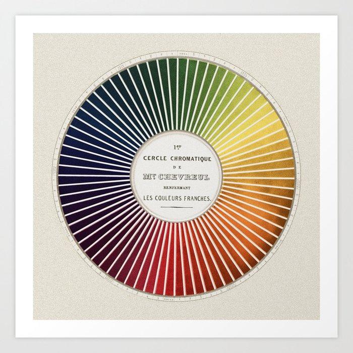 Chevreul Cercle Chromatique 1861 Remake Vintage Wash Art Print By