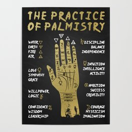 Palmistry, chiromancy - gold hand Poster