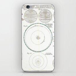 Homann Heirs Solar System Astronomical Chart iPhone Skin