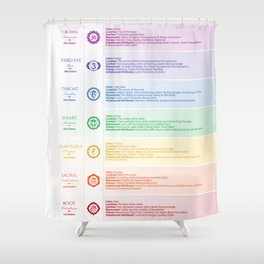 Seven Chakra Poster #36 Shower Curtain