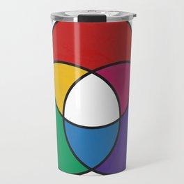 Matthew Luckiesh: The Additive Method of Mixing Colors (1921), re-make, interpretation Travel Mug