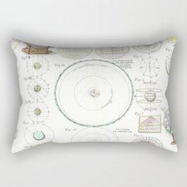 Homann Heirs Solar System Astronomical Chart Rectangular Pillow
