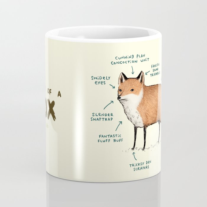 Anatomy of a Fox Coffee Mug