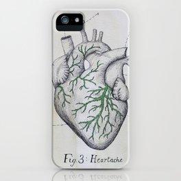 Figure 3: Heartache iPhone Case