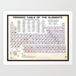 Periodic Table Of The Elements Vintage Chart Scientist Teacher Student Art Print