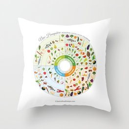 New Hampshire Seasonal Local Food Calendar Throw Pillow