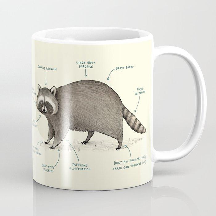 Anatomy of a Raccoon Kaffeebecher