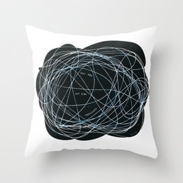 My 2AM thoughts Throw Pillow