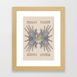 Anatomy Collage 4 Framed Art Print
