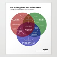 Get a firm grip of your web content ... Art Print