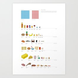 Fancy a Byte?: Food Pixel-Art Infographic Art Print