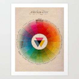 Color Wheel Vintage Antique Illustration Art Print