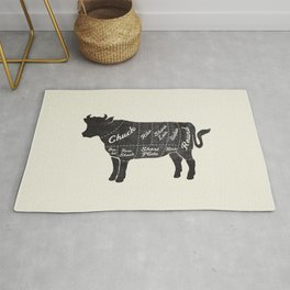 Beef Butcher Diagram Rug