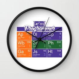ae'm Programmer Wall Clock