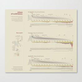 Atlases of world history (Visual Data 14) Canvas Print