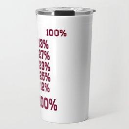 I Give 100% at Work Funny Graphic T-shirt Travel Mug
