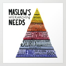 Maslow's Hierarchy of Needs Art Print
