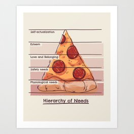 Hierarchy of Needs Art Print