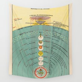 The Ordering of Paradise Wall Tapestry