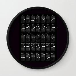 Ukulele chords Wall Clock