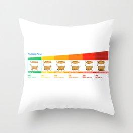 Cat CHONK Chart Meme Throw Pillow