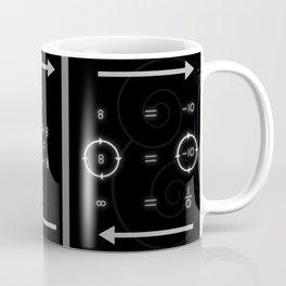 One, Zero, Infinity - An Artistic Proof Coffee Mug