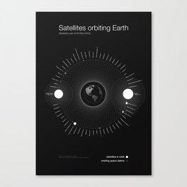 Satellites orbiting Earth Canvas Print