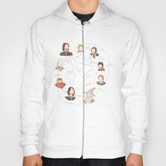 Fellowship Relationship Chart Hoody
