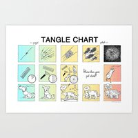 The Tangle Chart Art Print