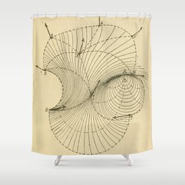 Fluid Dynamics Shower Curtain