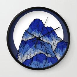 The highest peak Wall Clock