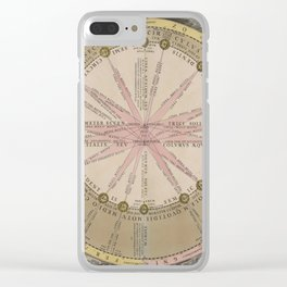 Van Loon - Theory of the Sun's Cycles, 1708 Clear iPhone Case