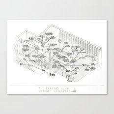The Unfinished Library Canvas Print