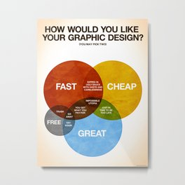 How Would You Like Your Graphic Design? Metal Print
