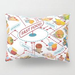 fast food Pillow Sham