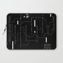 Who By Fire Laptop Sleeve