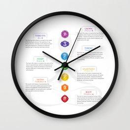 Seven Chakra Poster - 22 Wall Clock