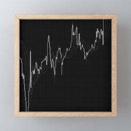 Forex candlestick chart Framed Mini Art Print