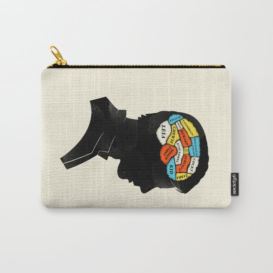 Han Phrenology Carry-All Pouch