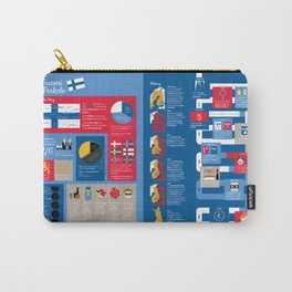 Finland Infographic (English Version) Carry-All Pouch