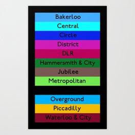 London Underground Kunstdrucke