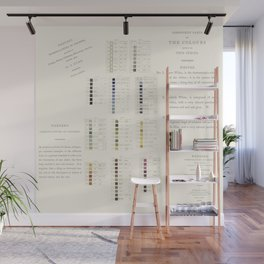 Werner's nomenclature of colour Wall Mural